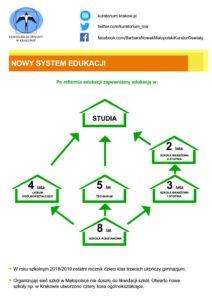 Ulotka - nowy system edukacji